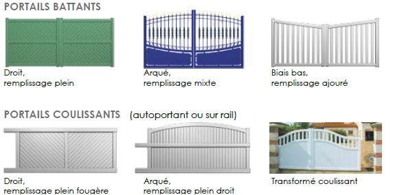 Quel style de portail pour votre habitation ?