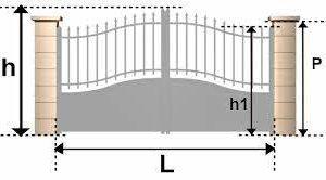 Pour bien définir les dimensions du portail avant l'achat